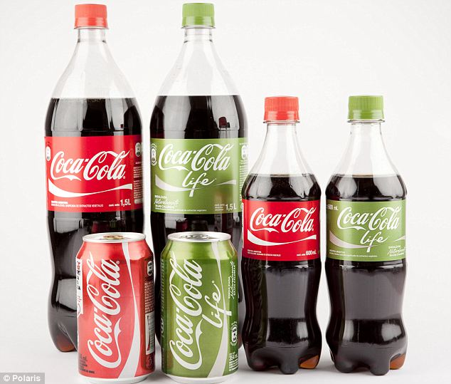cola drinks in india